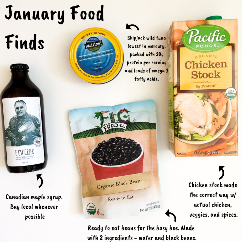 January Healthy Food Finds